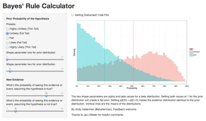 BayesCalculator on RStudio's Shinyapps site.